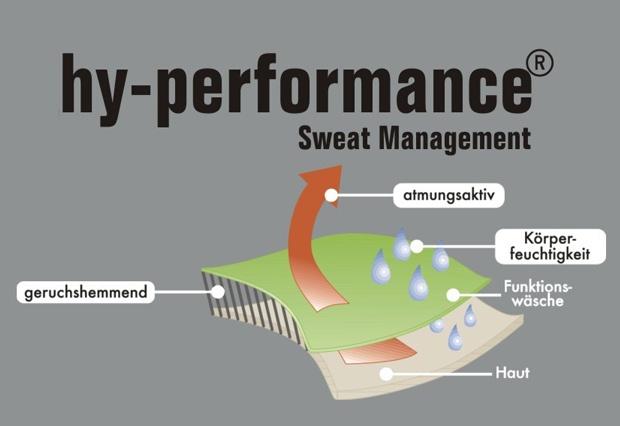 hy-performance®