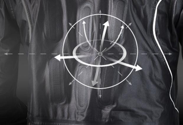 6-Dimensionen-Elastizität