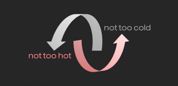 Temperaturausgleich